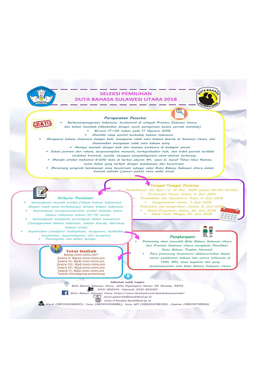 Pemilihan Duta Bahasa Sulawesi Utara Tahun 2018